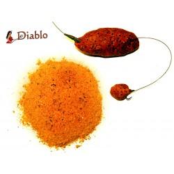 Diablo Method